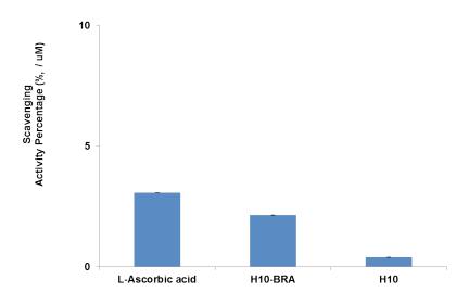 H10-BZ_oxidant.png
