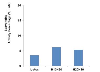 H1020_oxidant.png